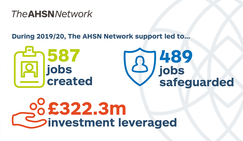 AHSN Network helps generate £500 million investment